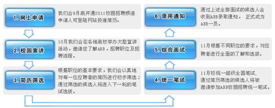 abb变频器接线图 abb断路器 abb变频器 abb交流接触器 abb喷涂机器人