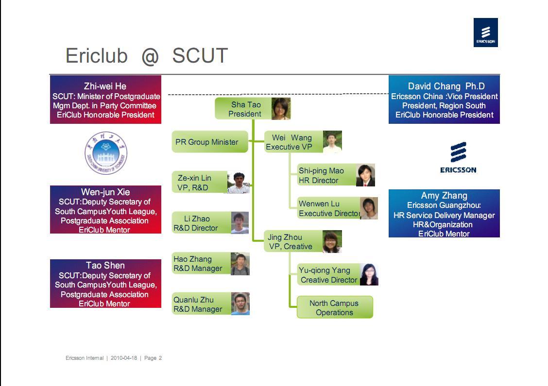 爱立信俱乐部组织结构图