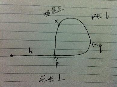 小数知识网络结构图
