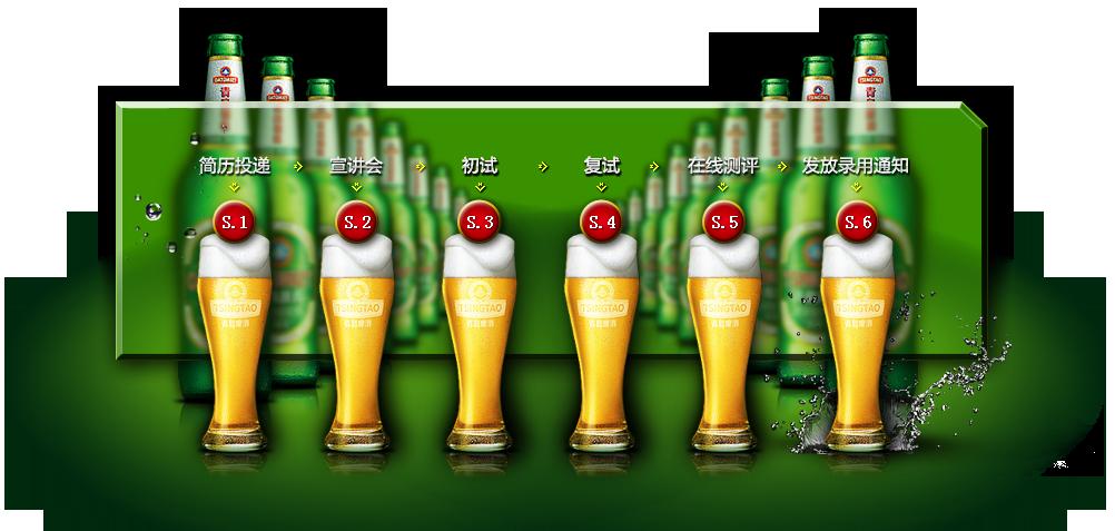 青岛啤酒2013校园招聘